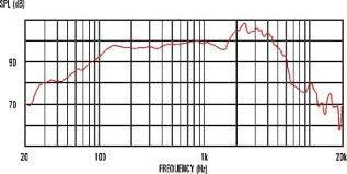 mackie wiring diagrams mackie automotive wiring diagrams 4tl3 g12m greenback 16 mackie wiring diagrams 4tl3 g12m greenback 16