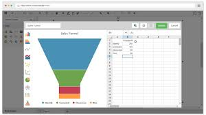 How To Create A Pyramid Chart In Excel How To Create Funnel Chart