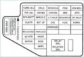 2001 chevy cavalier fuse diagram wiring diagram 2001 chevy cavalier fuse diagram wiring diagram blog 2001 chevy cavalier wiring diagram for radio 2001 chevy cavalier fuse diagram
