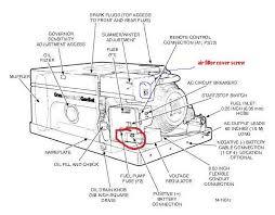 onan marquis gold 5500 wiring diagram diagram onan 4000 genset wiring diagram generator control panel