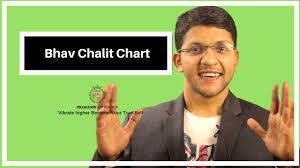 How To Study Bhava Chalit Chart Bhava Madhya And Bhava Sandhi