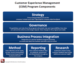 customer experience manager three customer experience management tips for startups