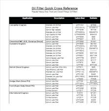 Car Oil Filter Cross Reference Chart Generac Oil Filter Cross Reference Easycleancolombia Co