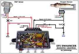 wiring diagram daihatsu gran max wiring diagrams bib wiring diagram daihatsu gran max