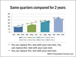Yoy Comparison Chart Creative Powerpoint Charts To Compare 2 Period Performance