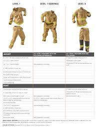 Tecgen51 Fatigues Dual Certified Rescue Gear Fire Dex