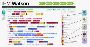 how cyber security works ibms watson has a new project fighting cybercrime eleccafe com