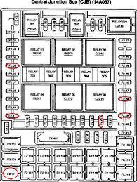 2003 ford f150 fuse box diagram diagram 2003 Ford F150 Fuse Box Ford F-250 Fuse Box Diagram