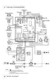 water flow switch wiring diagram tamper wiring diagram for tamper switch installation at Sprinkler Tamper Switch Wiring Diagram