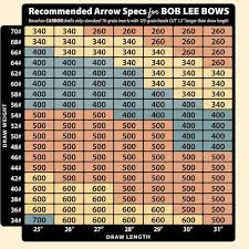 Universal Arrow Spine Selection Chart Systematic Arrow Chart