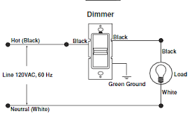 low voltage led 0 10v dimming usai beauteous dimmer wiring diagram 0-10v dimming troubleshooting at 0 10v Led Dimming Wiring Diagram