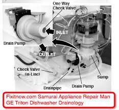 ge triton xl dishwasher drain components fixitnow com samurai ge triton xl dishwasher drainology