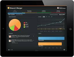 Workfront Raises 33m For Its Enterprise Work Management Service