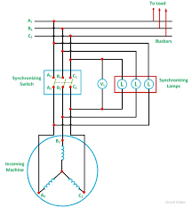 what is generator synchronization synchronizing lamps methods generator synchronization figure 1