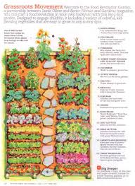 garden layout plans. Home Vegetable Garden Plans Best Planning Ideas On And . Layout