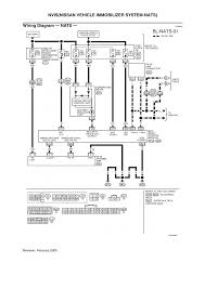 repair guides body, lock & security system (2005) nvis(nissan Immobilizer Wiring Diagram wiring diagram nats , page 01 (2005) omega immobilizer wiring diagram
