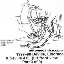 cadillac eldorado fuse box image about wiring 95 cadillac deville fuse box also 2001 cadillac deville pcm location likewise wiring diagram for 2003