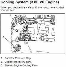 similiar buick lacrosse engine diagram keywords more keywords like 2005 buick lacrosse 3 8 engine diagram other people