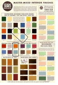 Mid America Color Chart 20 Historic Paint Color Collections From Colonial To 20th