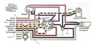 johnson engine wiring diagram johnson image wiring johnson remote control wiring diagram jodebal com on johnson engine wiring diagram