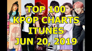 Top 100 Kpop Charts Songs On Itunes Top 100 Musicas Kpop