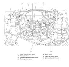 repair guides component locations component locations underhood sensor locations legacy and outback 2003 2004 2 5l sohc engine