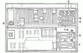 porsche cayenne pcm wiring diagram wiring diagrams porsche cayenne pcm wiring diagram