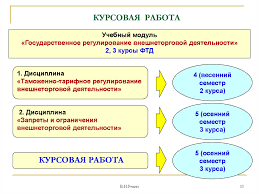 Таможенно тарифное регулирование презентация онлайн  КУРСОВАЯ РАБОТА