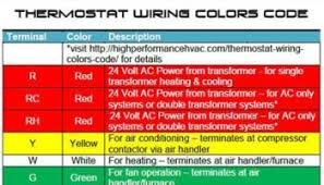 how to wire an air conditioner for control 5 wires wiring diagram for central air thermostat at Thermostat Wiring Diagram For Central Air