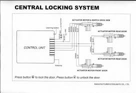 2000 f250 door lock wiring diagram wiring diagram for power door locks the wiring diagram wiring diagram for 2014 ford fiesta door