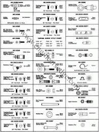 Aircraft Rivet Chart Aircraft Rivet Identification Chart Rivet Nut Hole Size