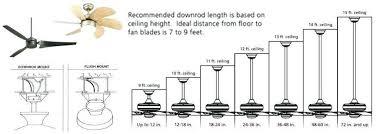how to measure fan size fan size case fan fan sizes craigcrobinson club
