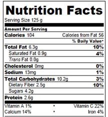avocado frozen yogurt calories and nutrition facts