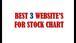 Best Chart Software On Free Website By Manish Arya In Hindi