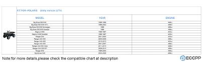 Starters Eccpp Fit For Polarisatv Atp 500 Ho 330 4x4 2005 2004 329cc Atv Pro 500 4x4 Pps 2002 499cc Hawkeye 400 Ho 2011 455cc Magnum 4x4