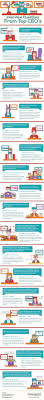 best ideas about interview questions job 18 great interview questions from top ceos infographic