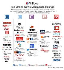 News Media Bias Chart Allsides Media Bias Chart 2019 Media Bias Media Literacy