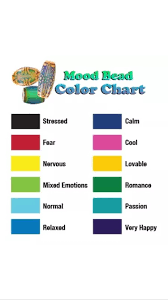 Mood Colors Meanings What Does Black Mean On A Mood Necklace Best Seller Necklace Review