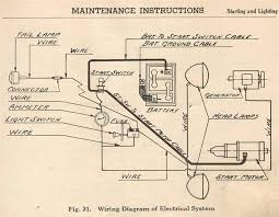 case sc wiring diagram yesterday s tractors url