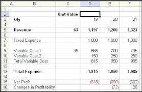 Break Even Point Excel Break Even Point Formula Excel Break Even Formula Excel Allowed