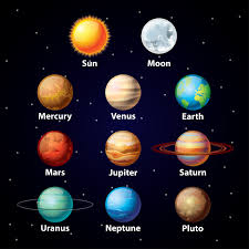 Planet Chart Visual Planet Vector Planet For Kids Solar