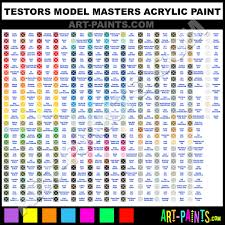 Testors Spray Paint Chart Clear Blue Model Master Acrylic Paints 4658 Clear Blue