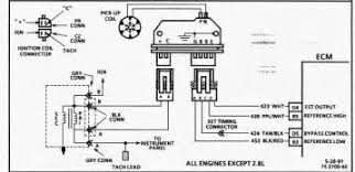 similiar chevy 350 ignition wiring diagram keywords chevy 350 ignition coil wiring diagram