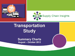 Ppt Transportation Study Summary Charts August October