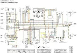 kz1000 wiring diagram unusual wiring diagram photos electrical kz1000 wiring diagram unusual wiring diagram photos electrical circuit 1977 kawasaki kz1000 wiring diagram