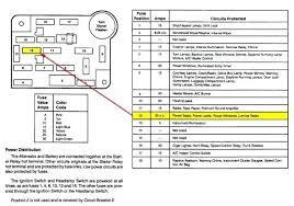 fuse box diagram ford ranger panel 2007 oasissolutions co ford ranger fuse box diagram elemental swim lane panel 2001