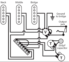 wiring diagram for stratocaster guitar the wiring diagram fender squier wiring diagram nilza wiring diagram