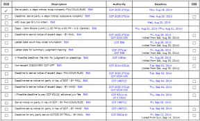 Civil Procedure Rules Chart 49 True Litigation Chart Template