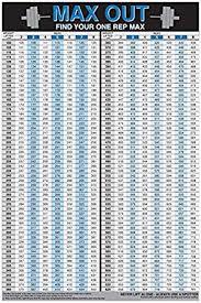 Weightlifting Rep Max Chart Www Bedowntowndaytona Com