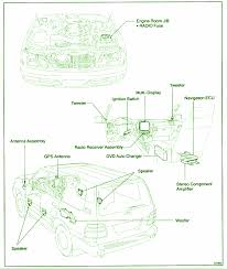 lexus es330 fuse box lexus automotive wiring diagrams 2003 lexus l x 470 4700 fuse box diagram